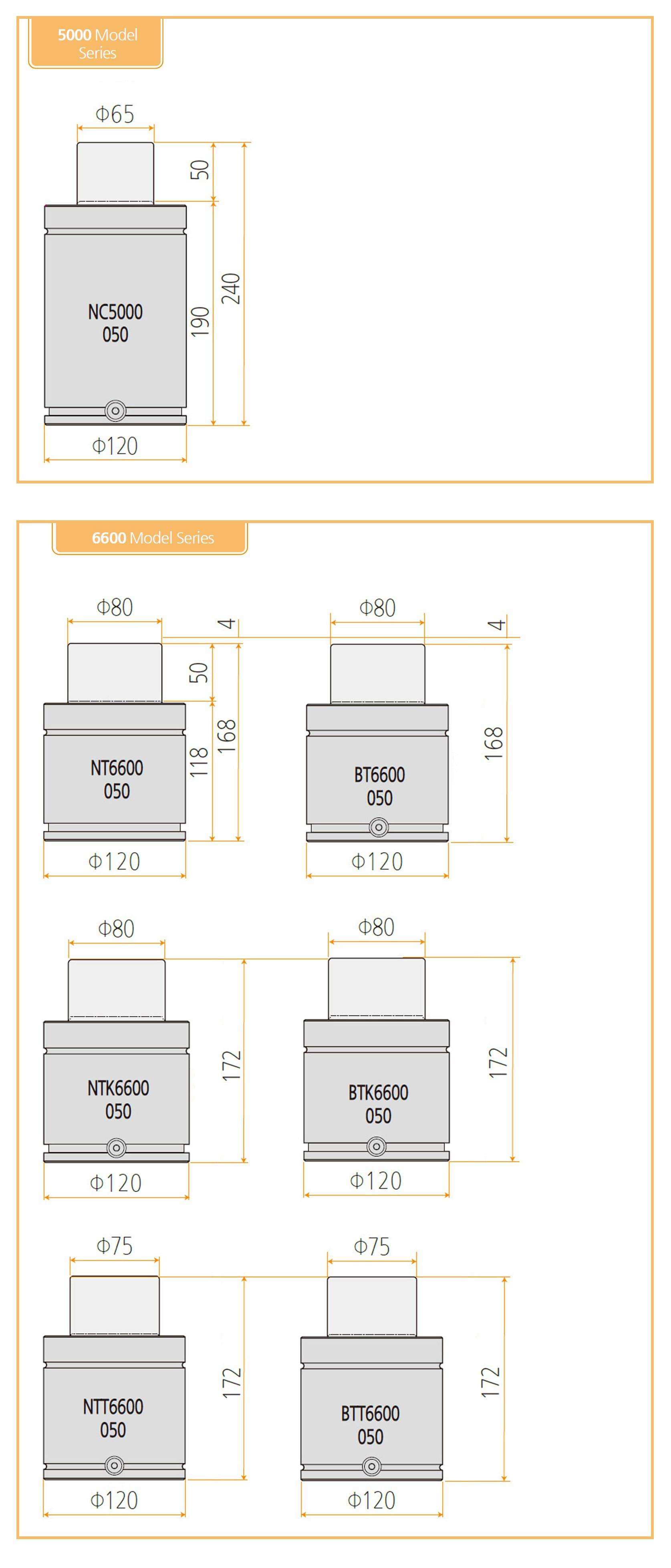 5000, 6600 Model Series