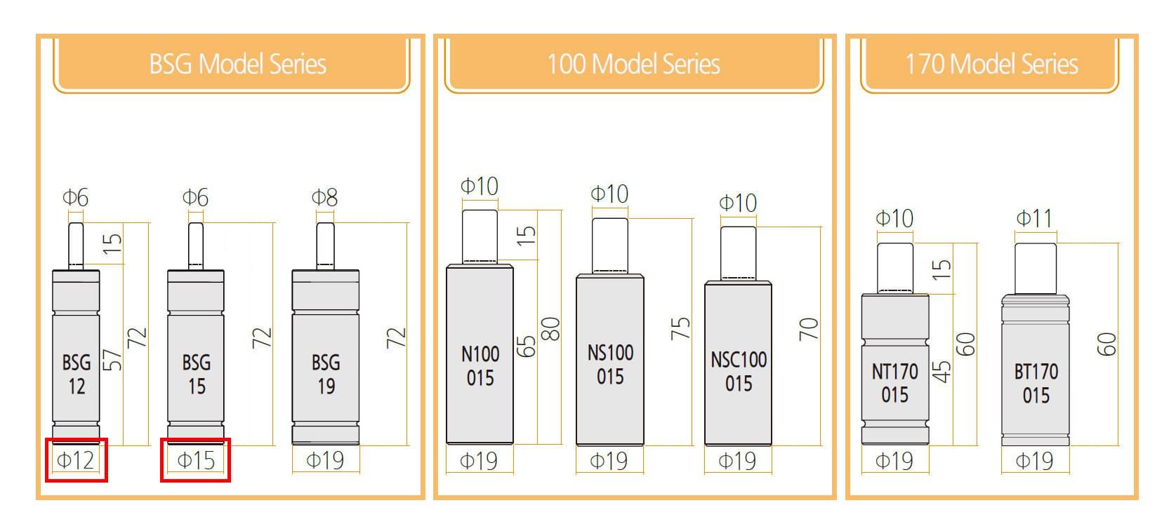BSG, 100, 170 Model Series